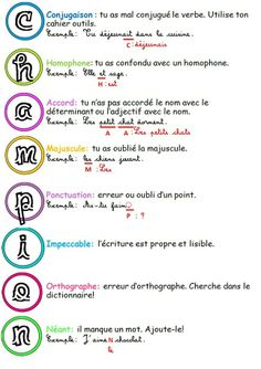 editing shorthand for rough copies. Peer editing or teacher editing French Basics, Ap French, Core French, Learn French, French General, Spanish Teaching Resources, French Resources, Teacher Resources, French Teacher