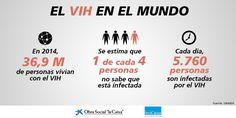 Infografía sobre el VIH en el mundo. #DíaMundialSida