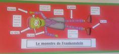 Le monstre de Frankenstein Display