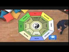 Feng Shui para atraer el dinero. Univision Despierta America, Enero 2015