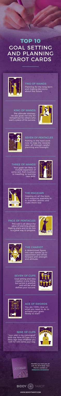 Top 10 Goal-Setting and Planning Tarot Cards. These cards indicate long-term planning, goals and vision. #biddytarot #biddytarotplanner #plannerlove #bigideas #dreambig #tarotcards #learntarot #mastertarot #tarottribe