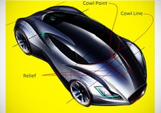 What is Cowl Line & Cowl Point? These are basic terms in Car Design. Let's check the definition from here! #cardesign #carsketch