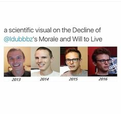 Poor idubbbz has gotten so sad but also very hot