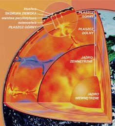 budowa wnętrza ziemi Juni, Natural Disasters, Marcel, Portal, Polish, Education, School, Geography, Maps