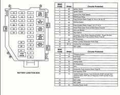 98 Lincoln Town Car Wiring Diagram and Lincoln Town Car