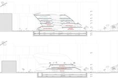Arch2o-culture-center-competition-entry-kubota-bachmann-architects_view_from_wave-making_pool-8.jpg (2000×1327)
