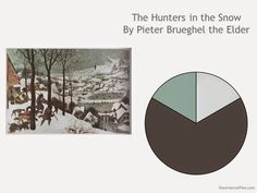 The Vivienne Files: Building a Capsule Wardrobe by Starting with Art: The Hunters in the Snow by Pieter Brueghel the Elder