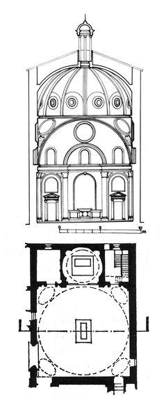 Gian Lorenzo Bernini. San Andrea del Quirinal, Roma