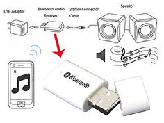 Wht #bluetooth #music stereo wireless #audio receiver adapter for speaker car rad,  View more on the LINK: http://www.zeppy.io/product/gb/2/251761815968/