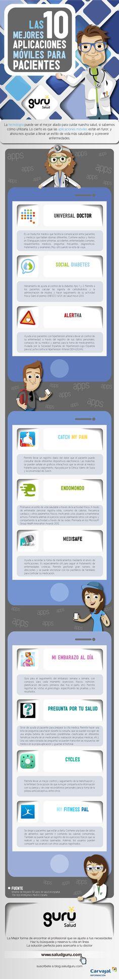 #Infografia Las 10 mejores apps para pacientes