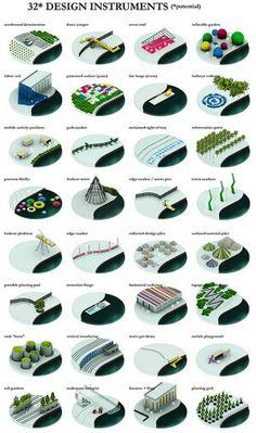 Design instruments public space