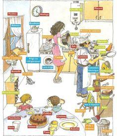 Vocabulaire: La maison :: Le français