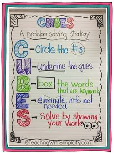 Another good anchor chart for problem solving strategies! Theres other good anchor charts for math as well on this website! Math Charts, Math Anchor Charts, Addition Anchor Charts, Fourth Grade Math, Second Grade Math, Math Strategies, Math Resources, Classroom Resources, Maths 3e