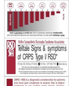 RSD - CRPS Pain Scale