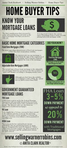 [Infographic] Home Buyer Tips: Know Your Mortgage Loans? http://visual.ly/home-buyer-tips-know-your-mortgage-loans