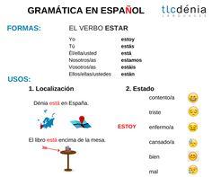 Usos de ser y estar en español.