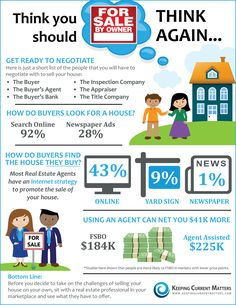 Think you should sell FSBO?  THINK AGAIN!!! #realestate #fsbo