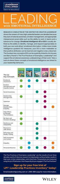 PICK Chart 1 Home \ Life Organization Pinterest Process - pick chart