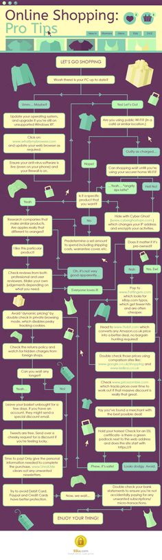 Online Shopping Pro Tips #infographic #Shopping #Ecommerce