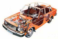 Volvo 244 #volvo