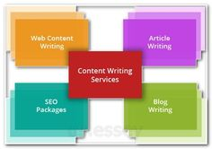 help me do college thesis proposal Writing from scratch Business double spaced PhD British
