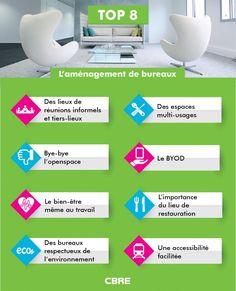 Top8_amenagement_bureau