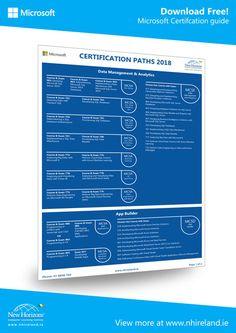 17 Best Popular IT Certifications images in 2018 | Certificate