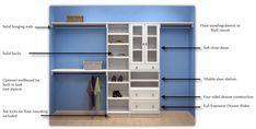Woodtrac Closet Organization