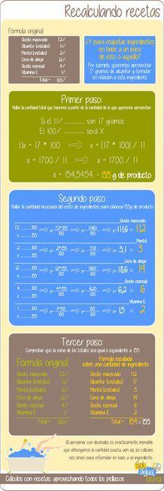 Plantilla y explicación para calcular fórmulas cosméticas en base a una cantidad concreta de un ingrediente