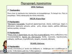 Study, Education, Feelings, Books, School Stuff, Greek, Google, Ideas, Studio