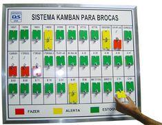 O Sistema KANBAN, embora não seja algo novo (as primeiras implementações no Brasil datam das décadas de 80 e 90), vem sendo muito difundido e utilizado na indústria brasileiras nos últimos anos, e mais recentemente tem sido implementado com sucesso também na indústria de softwares. O que é Kanban Kanban é um cartão de sinalização que controla… Visual Management, Change Management, Time Management, 5 S Lean, Lean Seis Sigma, Lean Kanban, Lean Office, Scrum Board, Warehouse Management System