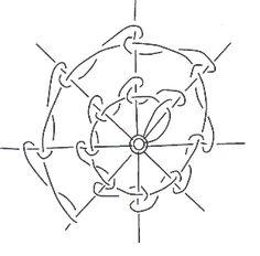 LOKK Techniek - roue