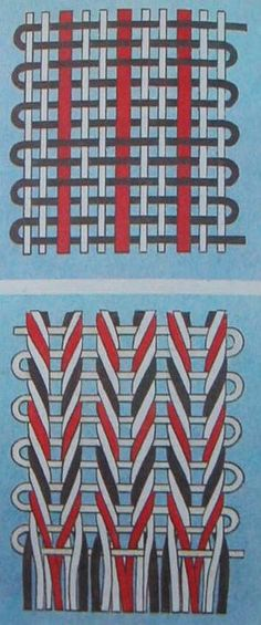 A great visual on the difference between card weaving (bottom) and standard loom weaving (top) Inkle Weaving, Inkle Loom, Card Weaving, Weaving Art, Tapestry Weaving, Tablet Weaving Patterns, Weaving Textiles, Medieval Crafts, Types Of Weaving