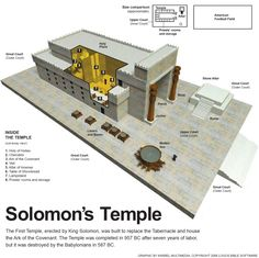 The Old Testament of Solomon | ... July 12, 2012 at 3116 × 3109 in Solomon's Temple (1 Kings 8