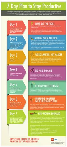 7 Day Plan to Stay Productive success goals self improvement entrepreneurs self help productivity entrepreneurship The Plan, How To Plan, Plan For Life, Self Development, Personal Development, Leadership Development, Personal And Professional Development, Coaching Personal, Life Coaching Tools