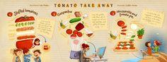 Tomato Take Away