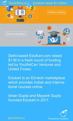 In June 2015, EduKart raised $1 M of funding led by YouWeCan Ventures and United Finsec.