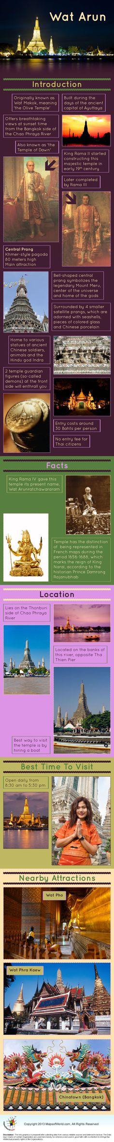 Wat Arun, Thailand - Infographics, Facts, Travel Destination
