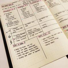 homeschool bullet journal weekly view