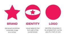 logo explained. #logo logo-a-go-go