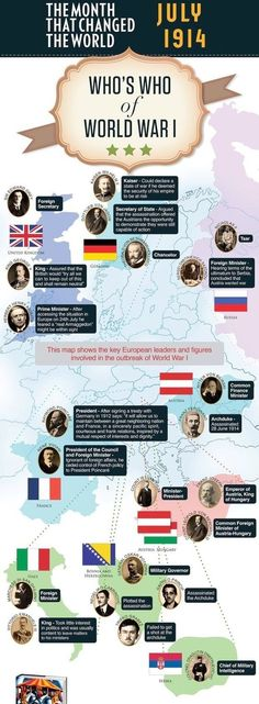 Reference: History: Oxford University Press Releases Whos Who in the Outbreak of First World War Political Map/Infographic (Free) Modern History, European History, Us History, History Facts, American History, Ancient History, Ancient Egypt, Native American, British History