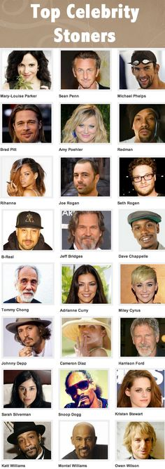 #CELEBRITY #STONERS #POTHEADS #MARIJUANA http://CelebrityPOTHEADS.com #DOMAINNAME