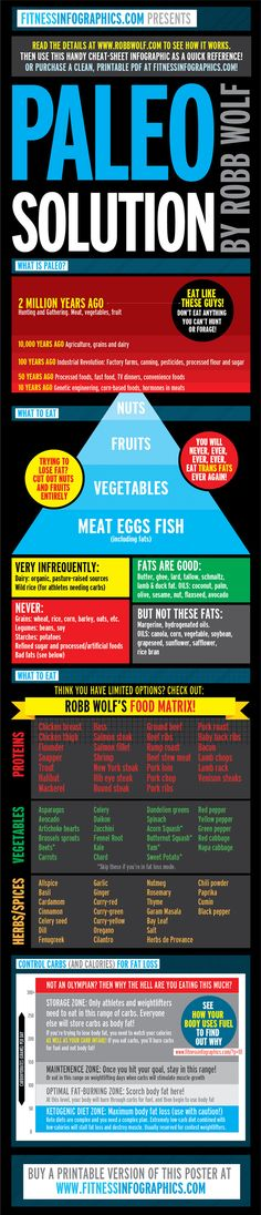 The Paleo Solution by Robb Wolf -- infographed!