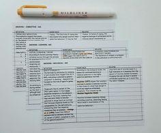 Ready, set, study!   rurustudies:   2/100 days of productivity    Had a...