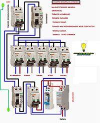Esquemas eléctricos: Cuadro general vivienda