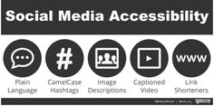 Follow these 5 tips to make your social media posts more accessible.  Thanks to Mindy Johnson of CAST (Center for Applied Special Technology) for the great tips and guest blog post! https://aimva.org/teachers/blog/2016/08/26/social-media/?utm_source=Pinterest&utm_campaign=AIMVASM #SocialMedia #sped #SpecialEducation #accessible #accessibility
