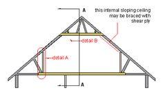 loft conversion loft conversion plans 410x240