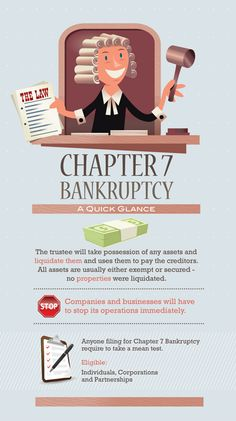 Visualizing the bankruptcy process chapter 7 chapter 11 chapter chapter 7 bankruptcy at a glance fandeluxe Gallery