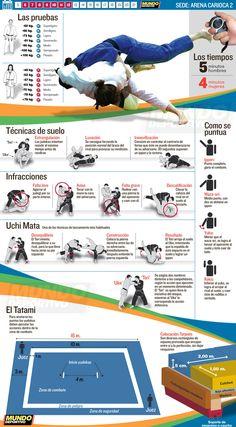 Deportes | Infografías en castellano
