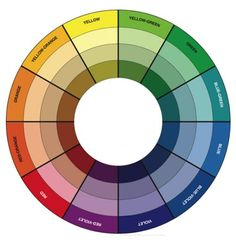 Circulos cromaticos